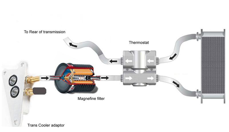 Honda accord automatic transmission diagram chevy cavalier for 2015 honda accord transmission problems